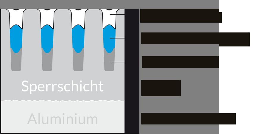 gebürstetem aluminium welcher reiniger